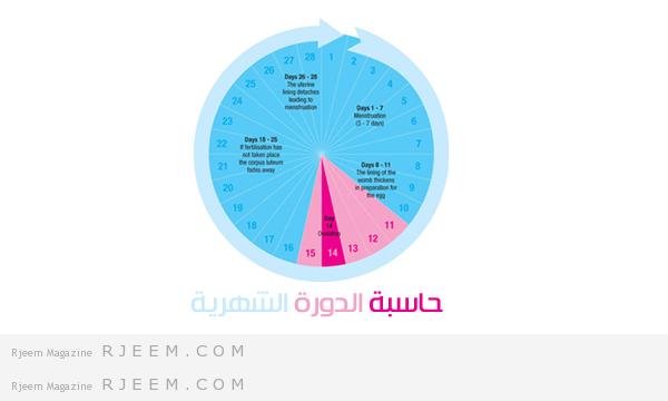 Photo of حاسبة الدورة الشهرية