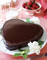 Photo of كيكة شوكولا  بطريقة صحية خاصه بالحمية و الرجيم
