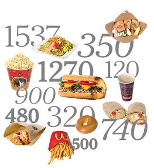 Photo of عدد السعرات الحرارية التى نحتاجها يوميا