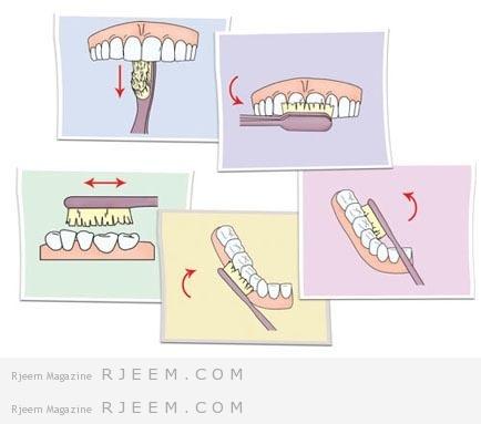 Photo of هل تعرف الطريقة الصحيحة لتنظيف الأسنان