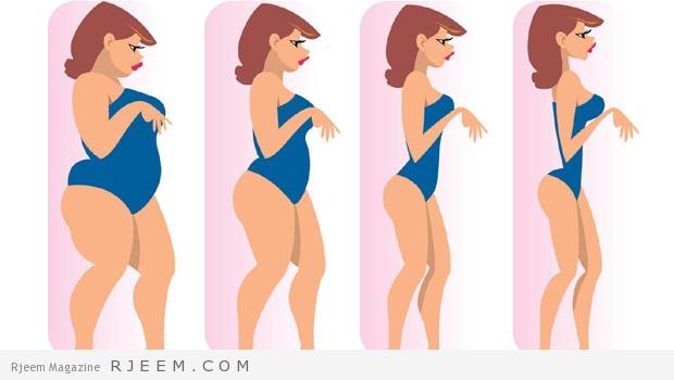 Photo of تراكم الدهون بالارداف-تعرفي على اسباب تراكم الدهون مع كيفية التخلص منها