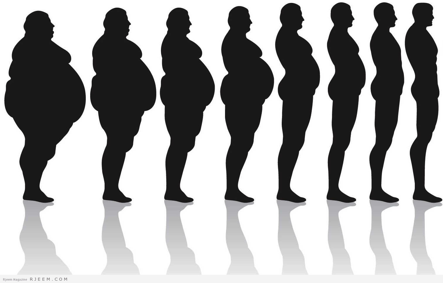 Photo of طرق تثبيت الوزن