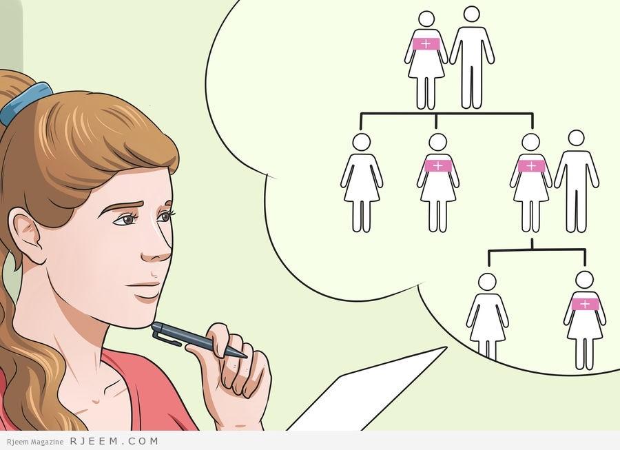 Photo of اعراض سرطان الثدي