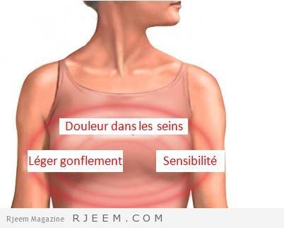 Photo of أسباب الألم بين الثدي وهل هو خطير ؟
