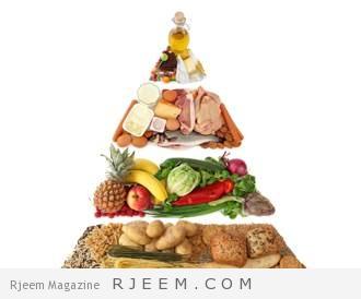 Photo of أهم العناصر الغذائية التي تغذي وتقوي جسمك!