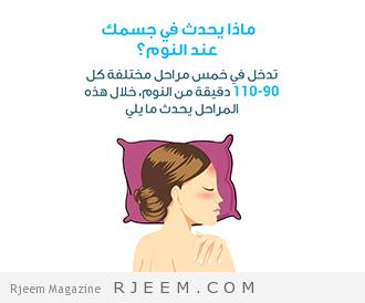 Photo of ماذا يحدث في جسمك عند النوم؟