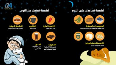 Photo of إنفوغراف: أطعمة تساعدك على النوم وأخرى تعيقه.. فتجنبها