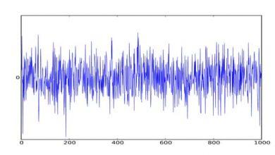 Photo of ما هي وحدة قياس الصوت