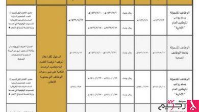 Photo of الخدمة المدنية تنشر جدول إعلانات الوظائف للعام الجاري