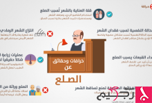 Photo of معلومات عن تساقط الشعر والصلع.. بين الحقيقة والخرافة (إنفوجراف)