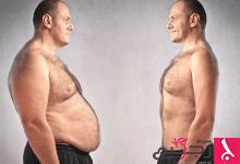 Photo of عمليات شفط الدهون