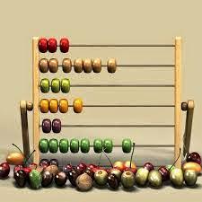 حساب السعرات الحرارية لانقاص الوزن