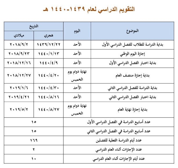 التقويم الدراسي 1440 هـ