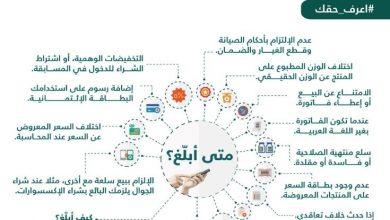 "Photo of ""اعرف حقك"".. ""التجارة والاستثمار"" تدعو المواطنين للإبلاغ في 14 حالة"