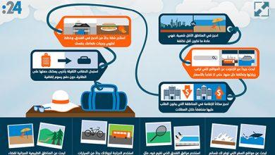 Photo of إنفوغراف: حيل تساعدك على السفر بأقل ميزانية