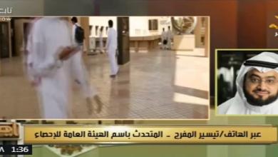 Photo of 11 ألف ريال متوسط دخل المواطن السعودي شهرياً (فيديو)