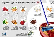 Photo of إنفوغراف24: 10 أطعمة تساعد على فتح الشرايين المسدودة
