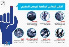 Photo of إنفوغراف: أفضل التمارين الرياضية لمرضى السكري