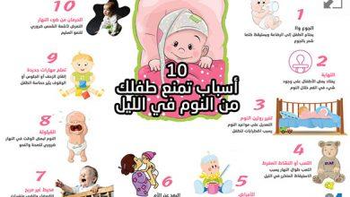 Photo of إنفوغراف: 10 أسباب تمنع طفلك من النوم في الليل