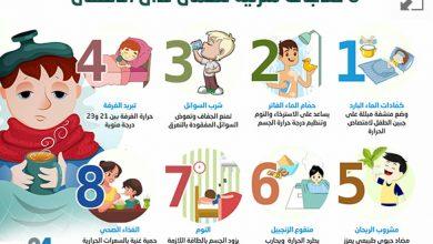 Photo of إنفوغراف: 8 علاجات منزلية للحُمّى لدى الأطفال