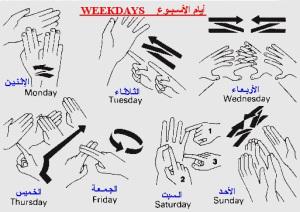 Photo of أيام الاسبوع في لغة الأشارة , صور أيام الاسبوع بلغة الأشارة