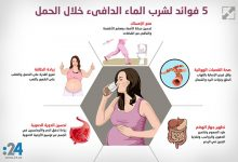 Photo of إنفوغراف: 5 فوائد لشرب الماء الدافىء خلال الحمل
