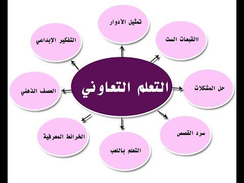 صورة التعلم التعاوني