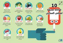 Photo of 10 فواكه صديقة لمرضى السكري