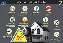 Photo of إنفوغراف: مخاطر خفيّة في المنزل على صحتك