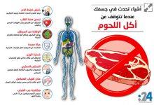 Photo of إنفوغراف: 8 أشياء تحدث في جسمك عندما تتوقف عن أكل اللحوم
