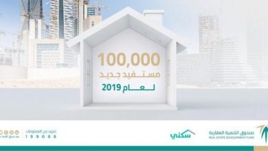 Photo of اعلان اسماء المستفيدين من الصندوق العقاري الجديدة سكني 2019