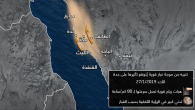 Photo of تنبيه موجة من الغبار الكثيف يُتوقع تأثيرها على مدينة جدة اليوم الأحد