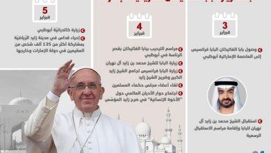 Photo of إنفوغراف 24  تعرف على أجندة زيارة بابا الفاتيكان إلى الإمارات