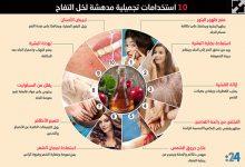Photo of إنفوغراف: 10 استخدامات تجميلية مدهشة لخل التفاح