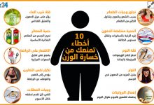 Photo of إنفوغراف: 10 أخطاء تمنعك من خسارة الوزن