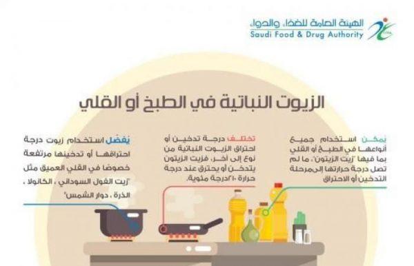 أنواع الزيوت التي يُفضّل استخدامها في حالات القلي والطبخ