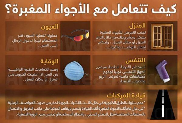 كيف التعامل مع الغبار و الريح