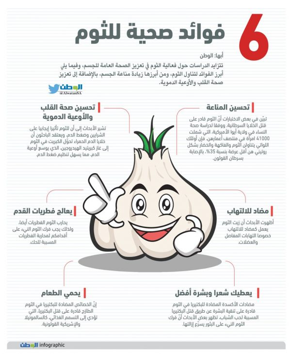 6 فوائد مهمة للثوم