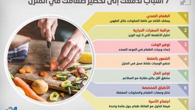Photo of إنفوغراف: 7 أسباب تدفعك لتحضير طعامك في المنزل