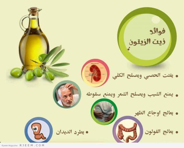 olive oil فوائد زيت الزيتون للجسم