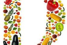 Photo of أطعمة تحتوي على فيتامين د