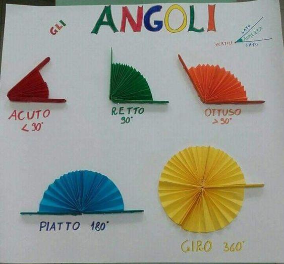 مطويات عن الرياضيات مطويات تساعد طفلك في فهم الرياضيات بصوره افضل