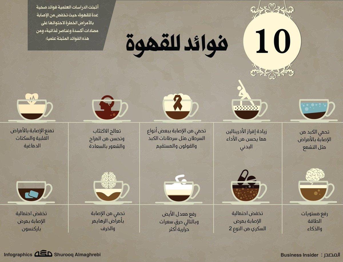 بيتسي تروتوود العديد من المواقف الخطيرة كاكادو افضل قهوة عربية جاهزة Gimsaramotors Com