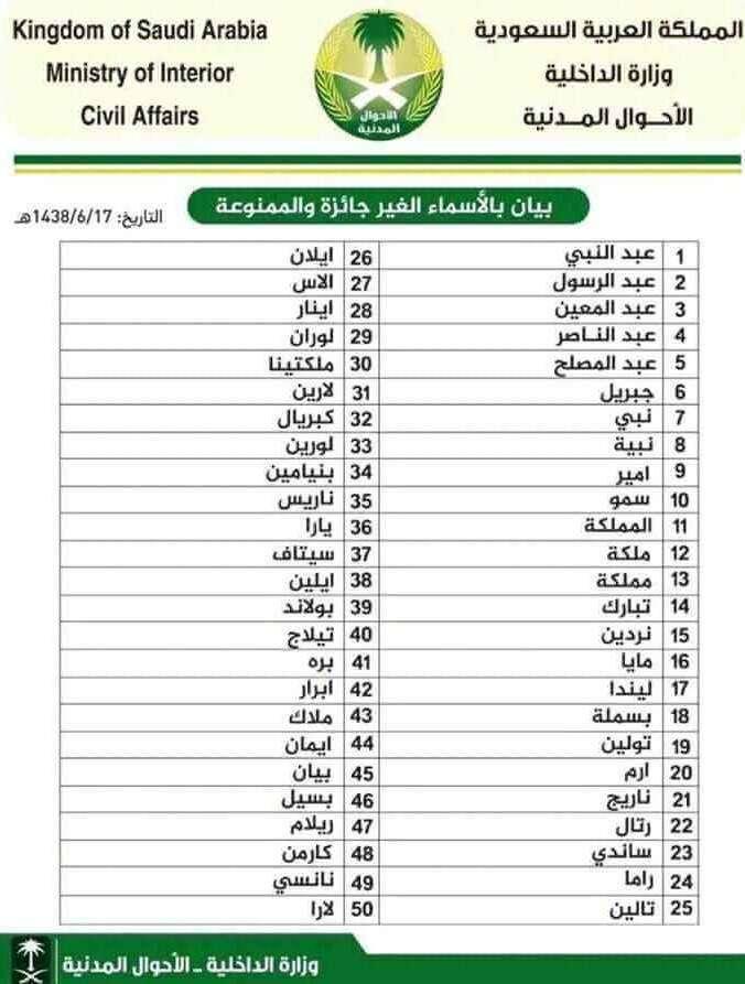 عربه قطار ستوب حية اسماء نساء العرب Comertinsaat Com