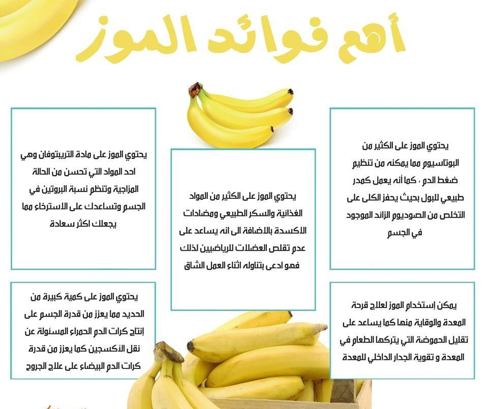 رجيم الموز مجلة رجيم