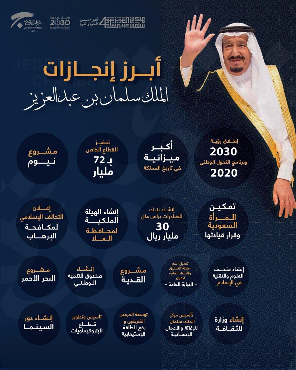 صورة إنجازات الملك سلمان بن عبد العزيز