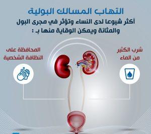 احمل نهب تثاقل علاج التهاب المسالك للرجال Comertinsaat Com