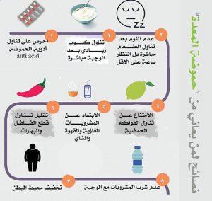 علاج طبيعي للحموضة .