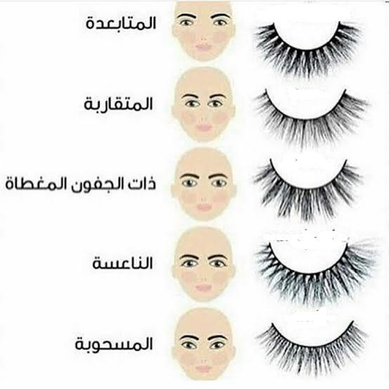 أنواع العيون وصفاتها مجلة رجيم