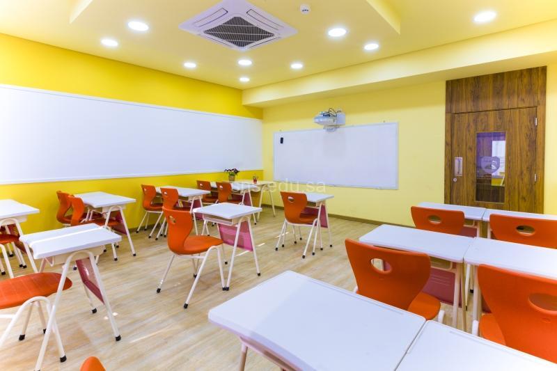 افضل 8 مدارس أهلية في السعودية مجلة رجيم